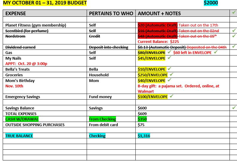 Essay on diwali with headings